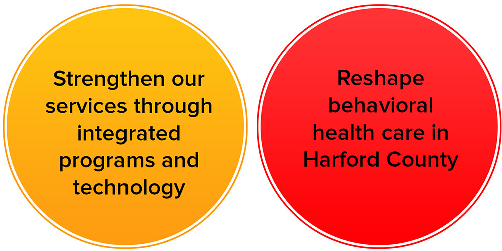 Strengthen our services and reshape behavioral health care
